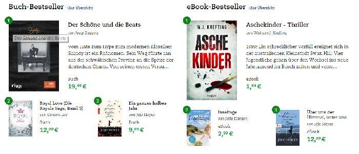 Aktuelle Bestseller